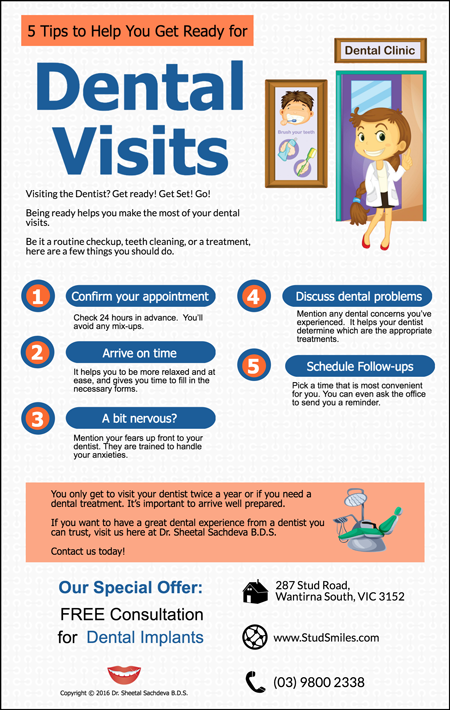 5-Tips-to-Help-You-Get-Ready-for-Dental-Visits-in-Wantirna-South