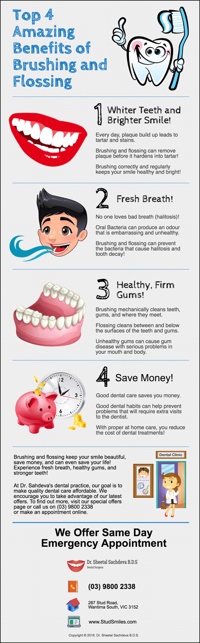 wantirna-south-dentist-tips-top-4-amazing-benefits-of-brushing-and-flossing
