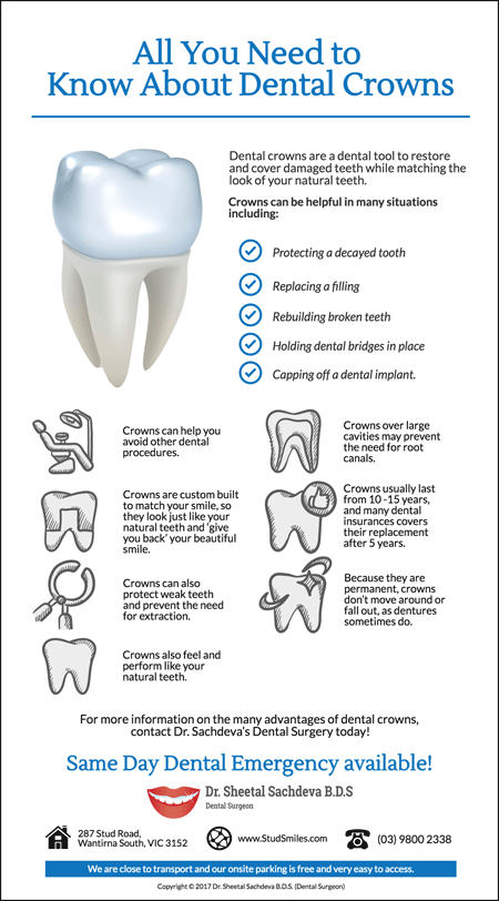 All-About-Dental-Crowns-Uses-and-Benefits-